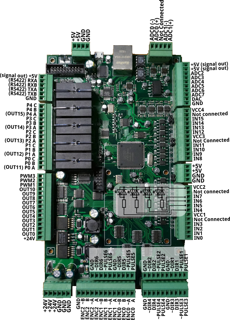 myCNC-ET7 control board connectors description